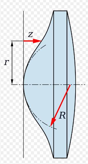 Асферическая форма